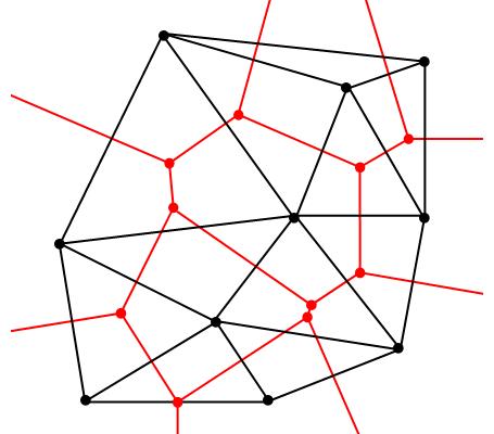 درس طراحی الگوریتم